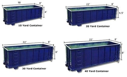 roll_off_dumpsters_sizes4